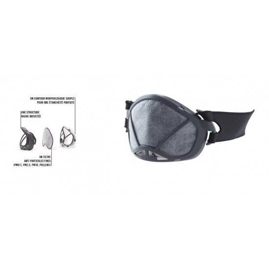 High performance filtration mask WAIR